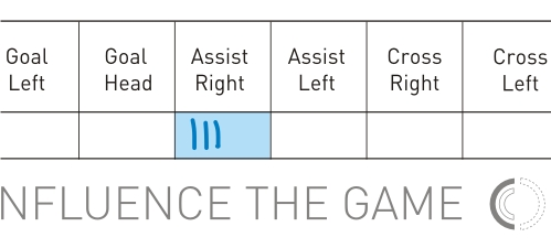 Assist_right