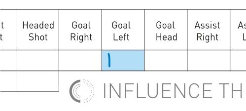 Goal_left_complete_form