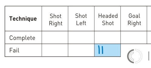Headed_shot_fail_form