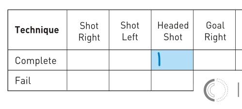 Headed_shot_form