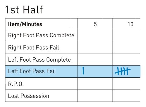 Left_foot_pass_fail_form