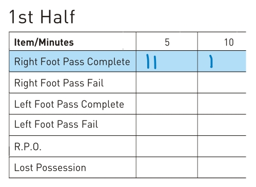 Right_foot_pass_complete_form